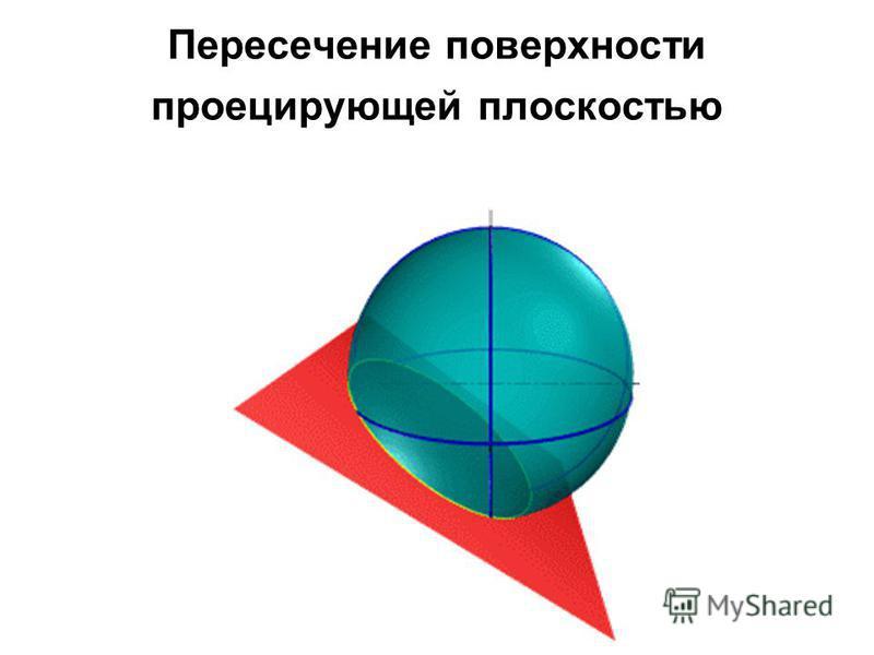 Пересечение поверхности проецирующей плоскостью