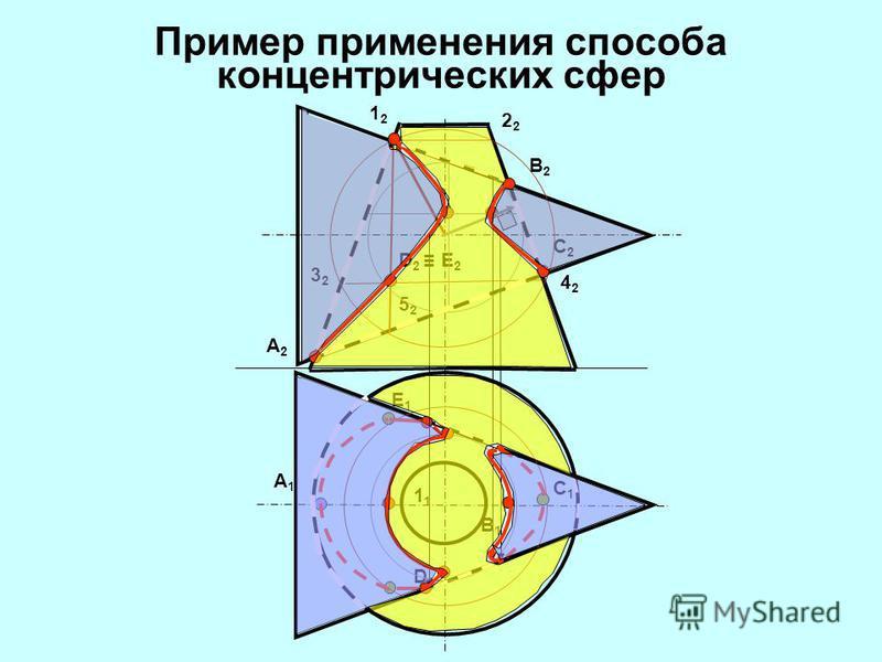 Пример применения способа концентрических сфер 1212 2 3232 4242 5252 A2A2 B2B2 A1A1 1 C2C2 D 2 E 2 E1E1 D1D1 B1B1 C1C1