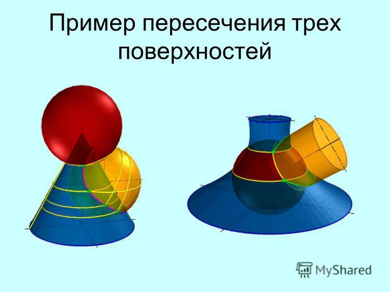 Пример пересечения трех поверхностей
