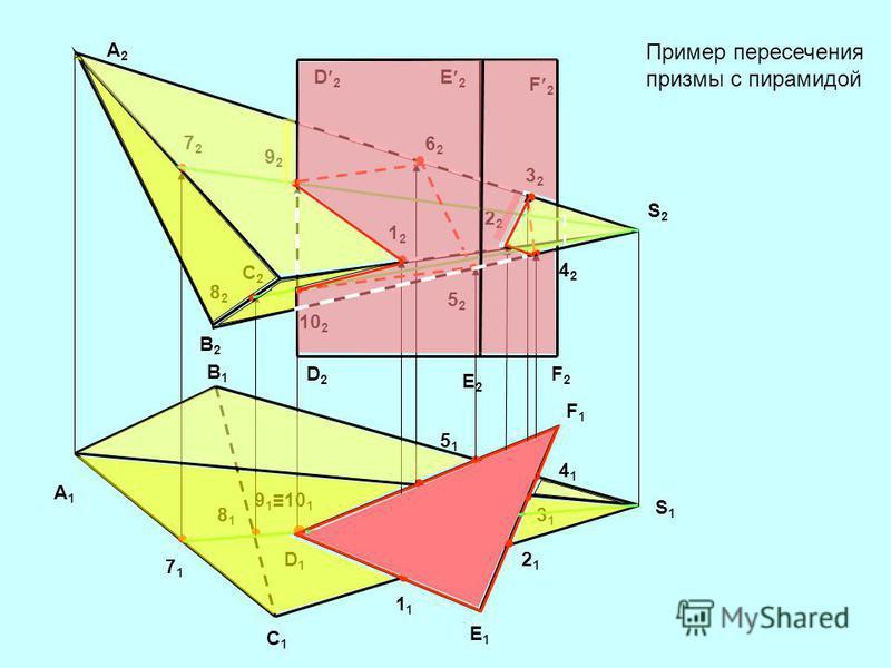 B1B1 C1C1 A1A1 B2B2 C2C2 A2A2 S2S2 S1S1 F2F2 E2E2 D2D2 F 2 E 2 D 2 F1F1 E1E1 D1D1 1 2121 3131 4141 6161 5151 1212 2 3232 4242 6262 5252 7171 8181 9 1 10 1 7272 9292 8282 10 2 Пример пересечения призмы с пирамидой