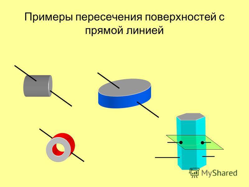 Примеры пересечения поверхностей c прямой линией