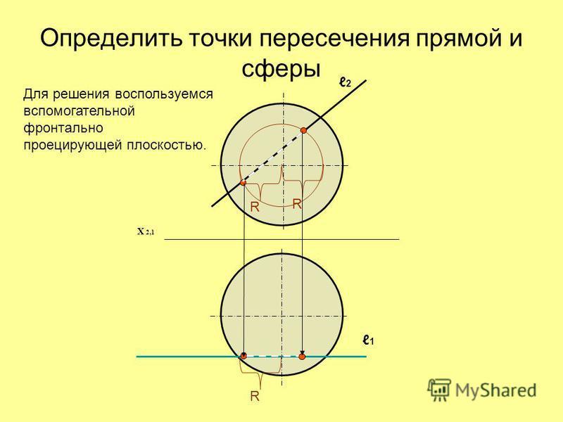 Определить точки пересечения прямой и сферы X 2,1 Для решения воспользуемся вспомогательной фронтально проецирующей плоскостью. R R R 1 2