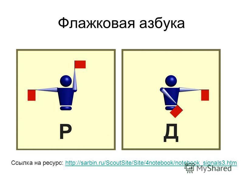 Флажковая азбука Ссылка на ресурс: http://sarbin.ru/ScoutSite/Site/4notebook/notebook_signals3.htmhttp://sarbin.ru/ScoutSite/Site/4notebook/notebook_signals3.htm