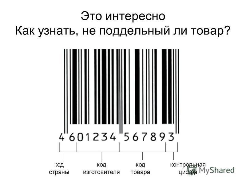 Это интересно Как узнать, не поддельный ли товар? код страны код изготовителя код товара контрольная цифра