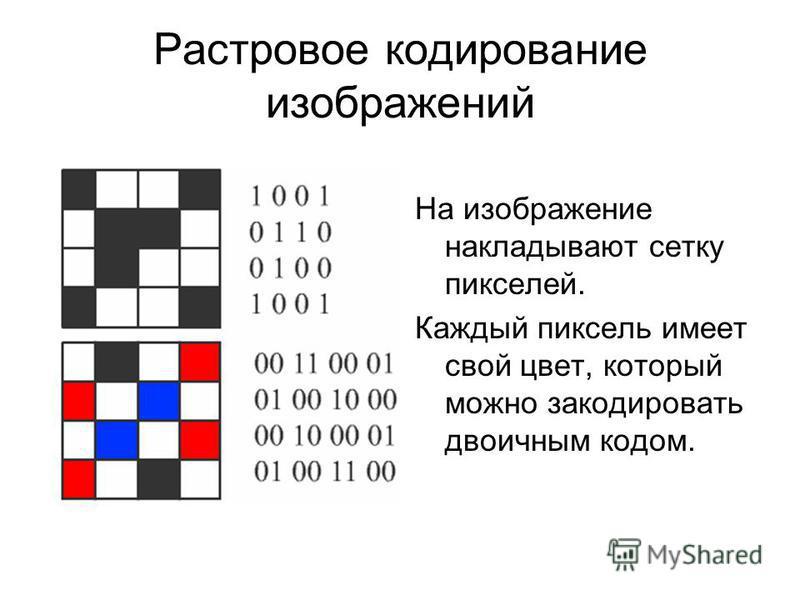 Растровое кодирование изображений На изображение накладывают сетку пикселей. Каждый пиксель имеет свой цвет, который можно закодировать двоичным кодом.