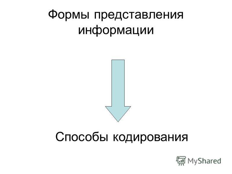 Формы представления информации Способы кодирования