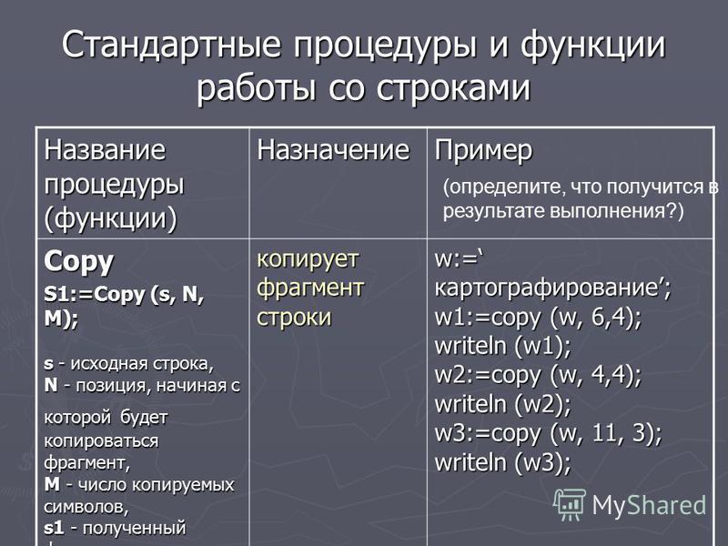 Стандартные процедуры и функции работы со строками Название процедуры (функции) Назначение Пример Copy S1:=Copy (s, N, M); s - исходная строка, N - позиция, начиная с которой будет копироваться фрагмент, М - число копируемых символов, s1 - полученный