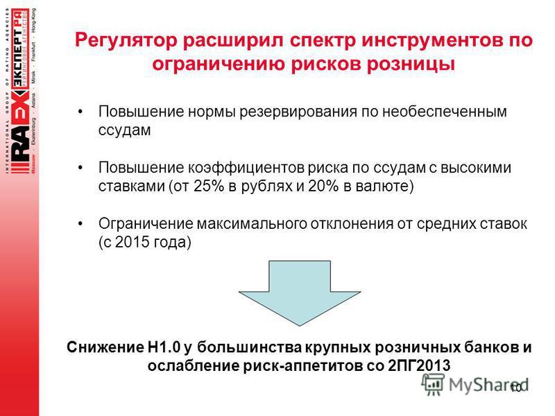 10 Регулятор расширил спектр инструментов по ограничению рисков розницы Повышение нормы резервирования по необеспеченным ссудам Повышение коэффициентов риска по ссудам с высокими ставками (от 25% в рублях и 20% в валюте) Ограничение максимального отк
