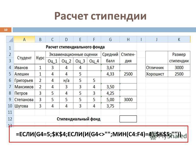 10 Расчет стипендии = ЕСЛИ (G4=5;$K$4; ЕСЛИ ( И (G4; МИН (C4:F4)=4);$K$5;))