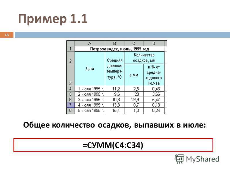 Пример 1.1 18 Общее количество осадков, выпавших в июле: =СУММ(C4:C34)