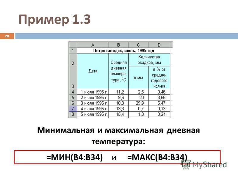 Пример 1.3 20 Минимальная и максимальная дневная температура: =МИН( B 4: B 34) и =МАКС( B 4: B 34)