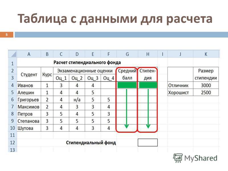 Таблица с данными для расчета 5
