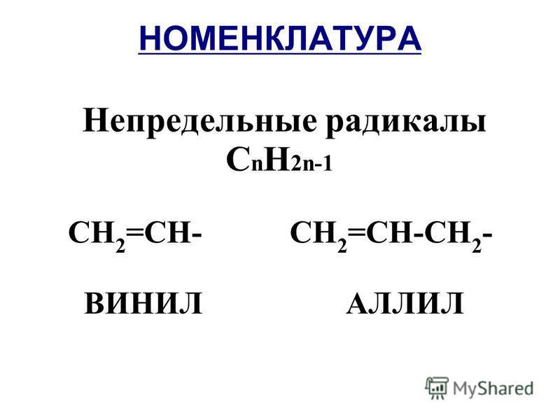 НОМЕНКЛАТУРА Непредельные радикалы С n H 2n-1 СН 2 =СН- СН 2 =СН-СН 2 - ВИНИЛ АЛЛИЛ