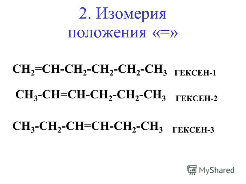 2. Изомерия положения «=» CH 2 =CH-CH 2 -СH 2 -СH 2 -CH 3 ГЕКСЕН-1 CH 3 -CH=CH-СH 2 -СH 2 -CH 3 ГЕКСЕН-2 CH 3 -CH 2 -CH=СH-СH 2 -CH 3 ГЕКСЕН-3