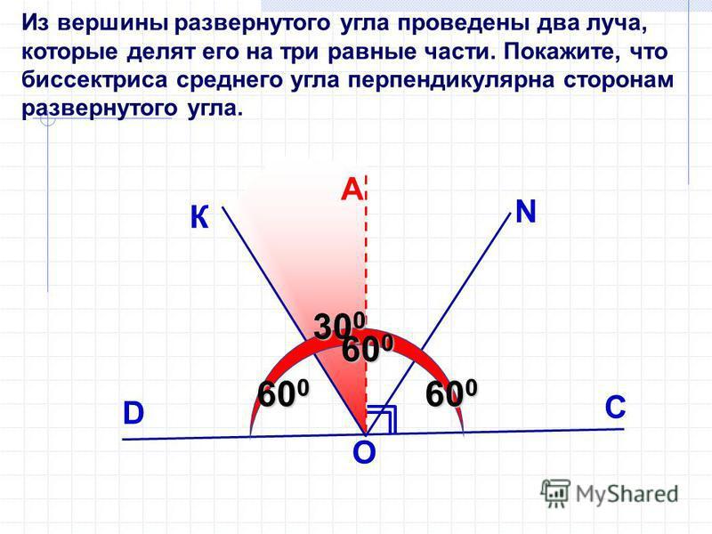 Из вершины развернутого угла проведены два луча, которые делят его на три равные части. Покажите, что биссектриса среднего угла перпендикулярна сторонам развернутого угла. C D К О 30 0 А N 60 0