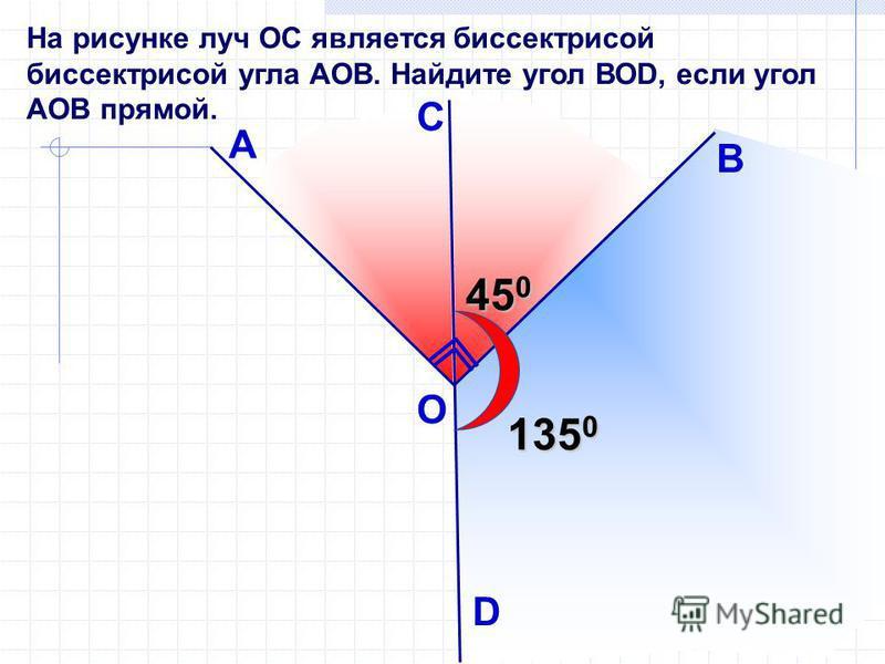 На рисунке луч ОС является биссектрисой биссектрисой угла АОВ. Найдите угол ВОD, если угол АОВ прямой. C A 45 0 135 0 D B О