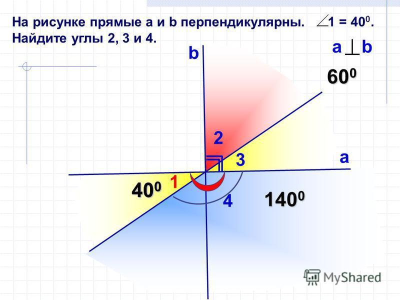 На рисунке прямые а и b перпендикулярны. 1 = 40 0. Найдите углы 2, 3 и 4. 1 b а 400400400400 a b 2 3 4 400400400400 600600600600 140 0