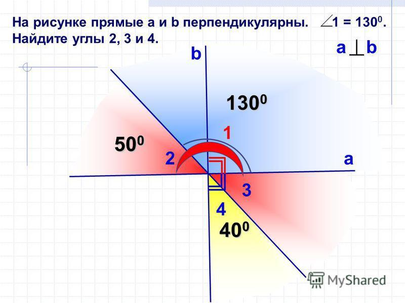 На рисунке прямые а и b перпендикулярны. 1 = 130 0. Найдите углы 2, 3 и 4. 1 b а a b 2 3 4 50 0 40 0 130 0 50 0