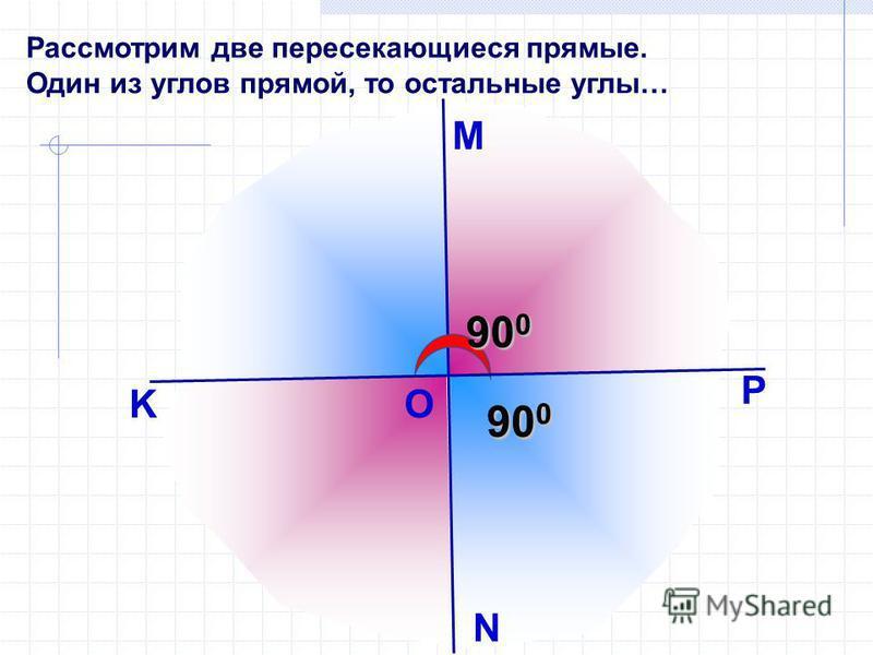 Рассмотрим две пересекающиеся прямые. Один из углов прямой, то остальные углы… M N K P O 90 0