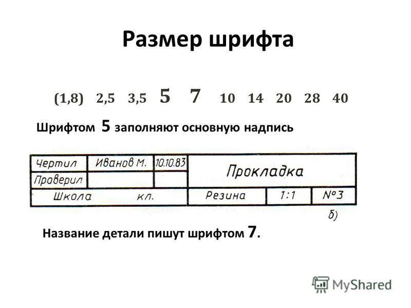 Размер шрифта (1,8) 2,5 3,5 5 7 10 14 20 28 40 Шрифтом 5 заполняют основную надпись Название детали пишут шрифтом 7.