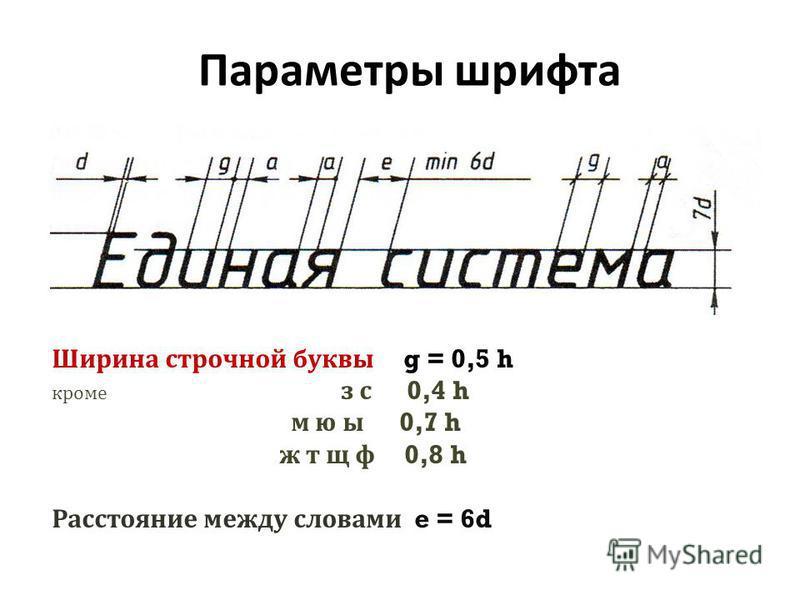 Параметры шрифта Ширина строчной буквы g = 0,5 h кроме з с 0,4 h м ю ы 0,7 h ж т щ ф 0,8 h Расстояние между словами e = 6d