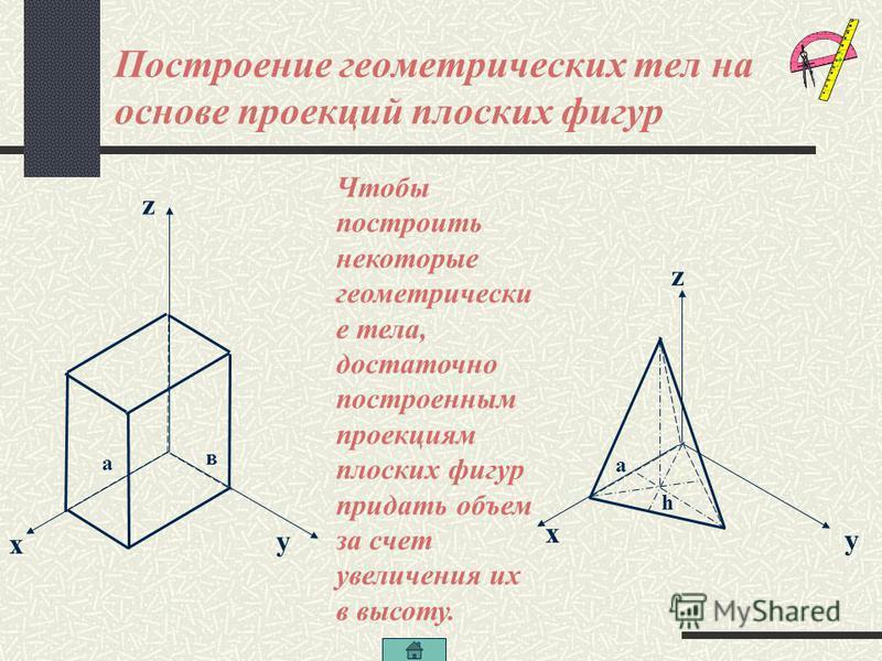 Построение проекций плоских фигур в изометрии Проекции плоских фигур строятся подобно тому, как это делалось в диметрии, но по осям откладываются полные размеры, оси – изометрические. Прямоугольник Треугольник z x y z x y а в а h