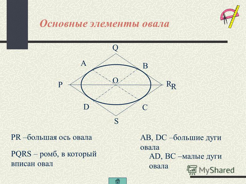 Искажение отверстий круглой формы в изометрии Если в диметрии отверстие круглой формы на передней грани детали не искажалось, то в изометрии мы сталкиваемся с искажением формы круглого отверстия вне зависимости от того, на какой грани детали оно нахо