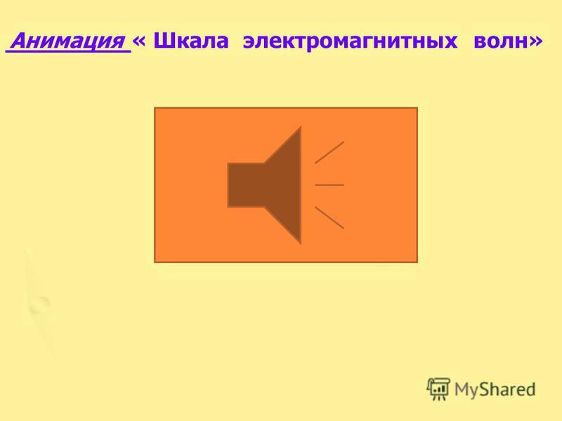Анимация « Шкала электромагнитных волн»