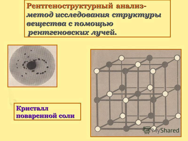 Рентгеноструктурный анализ- метод исследования структуры вещества с помощью рентгеновских лучей. рентгеновских лучей. Кристалл поваренной соли