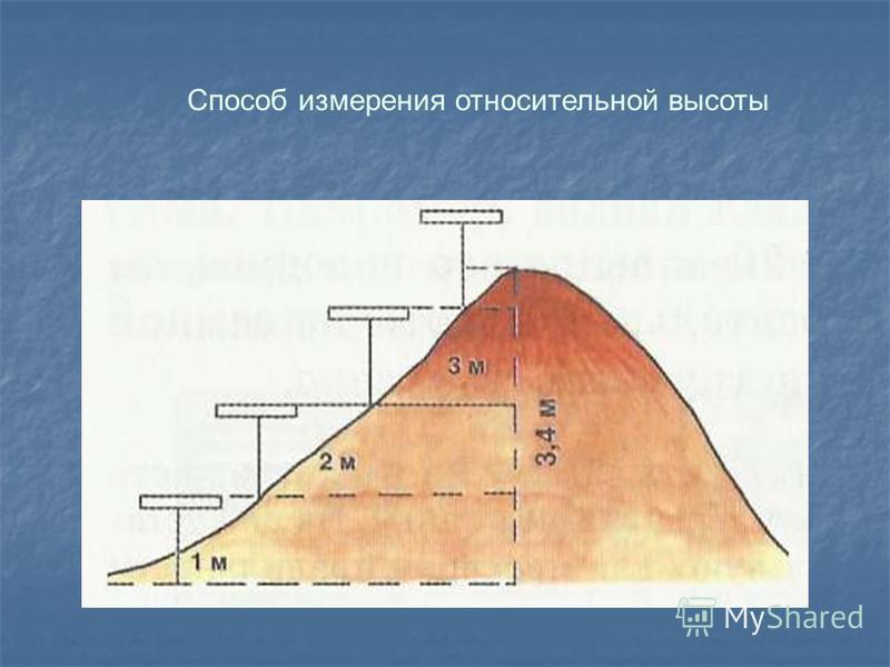 Способ измерения относительной высоты