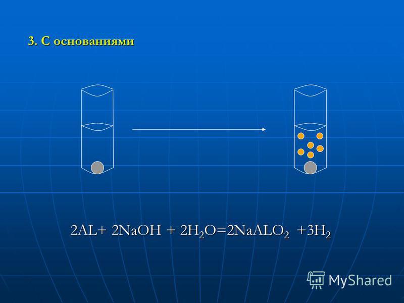3. С основаниями 2AL+ 2NaOH + 2H 2 O=2NaALO 2 +3H 2