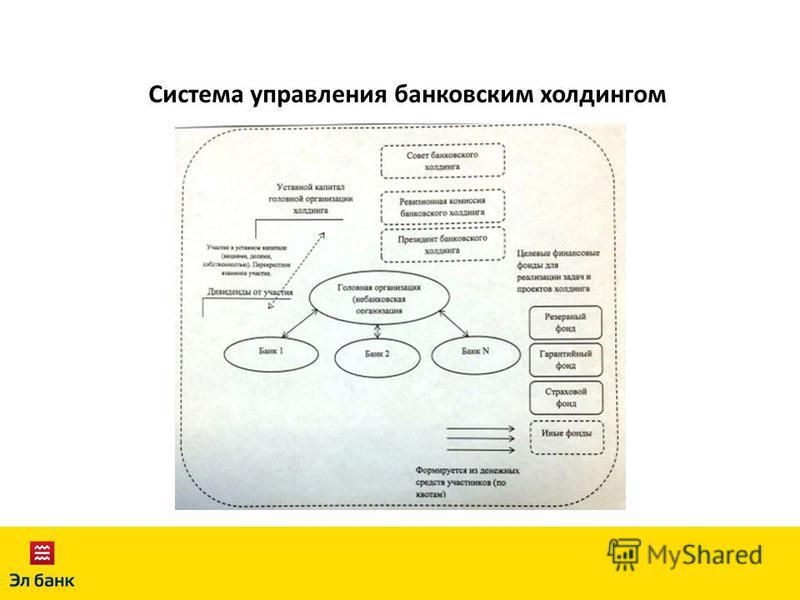 Система управления банковским холдингом