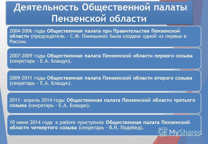 Деятельность Общественной палаты Пензенской области 2004-2006 годы Общественная палата при Правительстве Пензенской области (председатель – С.Ф. Пинишина) была создана одной из первых в России. 2007–2009 годы Общественная палата Пензенской области пе
