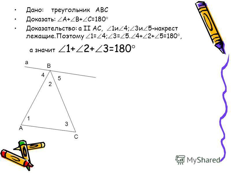 Дано: треугольник АВС Доказать: А+ В+ С=180 Доказательство: а II АС, 1 и 4; 3 и 5-накрест лежащие.Поэтому 1= 4; 3= 5. 4+ 2+ 5=180, а значит 1+ 2+ 3=180 А В С а 1 3 2 4 5