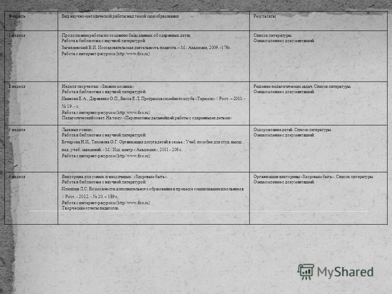 Февраль Вид научно-методической работы над темой самообразования Результаты 1 неделя Продолжение работы по созданию базы данных об одаренных детях Работа в библиотеке с научной литературой: Загвязинский В.И. Исследовательская деятельность педагога. –