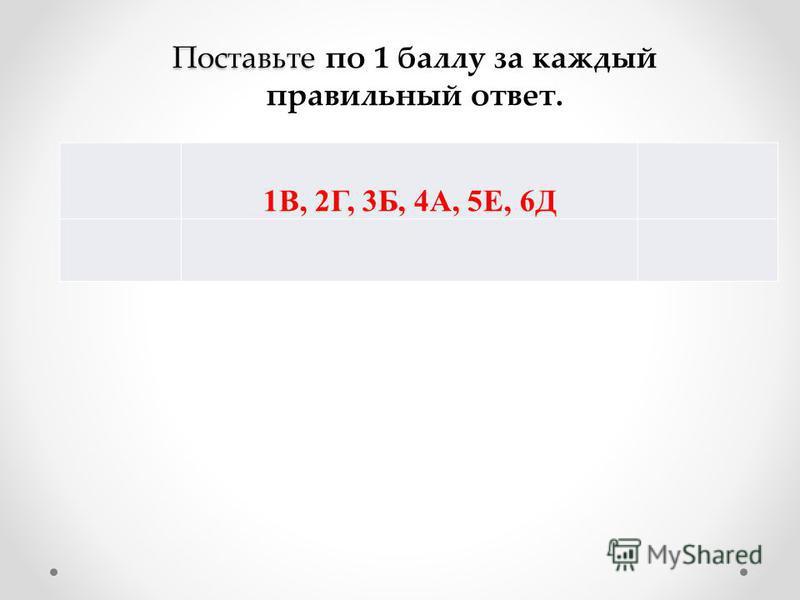 Поставьте Поставьте по 1 баллу за каждый правильный ответ. 1В, 2Г, 3Б, 4А, 5Е, 6Д