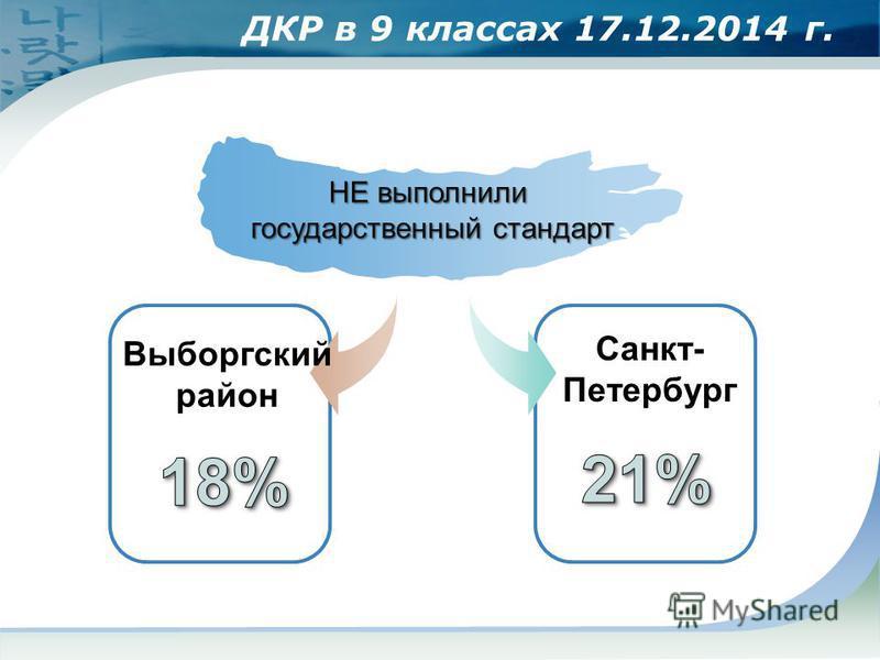НЕ выполнили государственный стандарт Санкт- Петербург ДКР в 9 классах 17.12.2014 г. Выборгский район