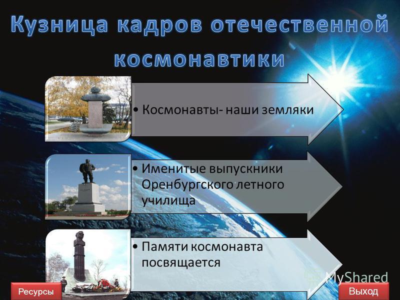 Космонавты- наши земляки Именитые выпускники Оренбургского летного училища Памяти космонавта посвящается Выход Ресурсы