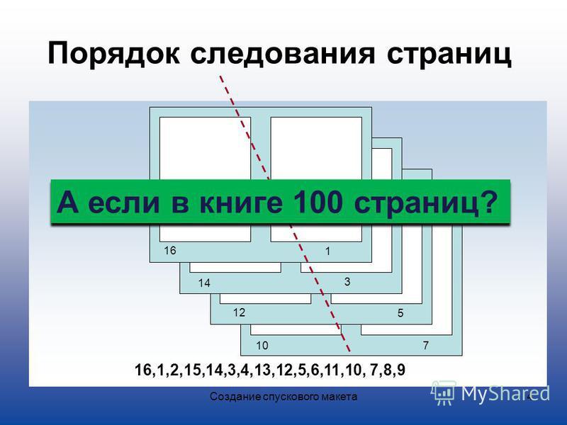 Создание спускового макета 4 Порядок следования страниц 1 16 3 14 5 12 710 16,1,2,15,14,3,4,13,12,5,6,11,10, 7,8,9 А если в книге 100 страниц?