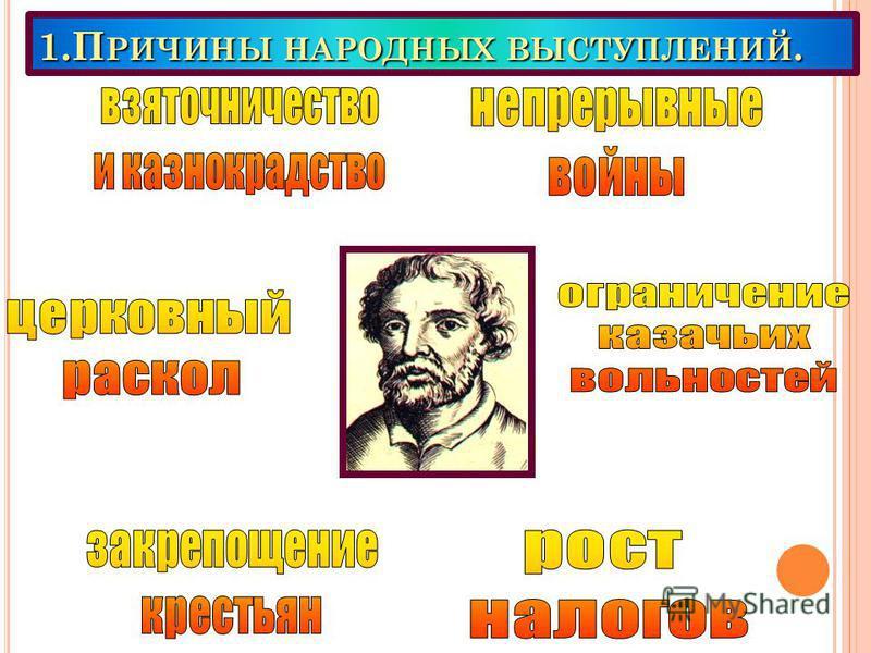1. П РИЧИНЫ НАРОДНЫХ ВЫСТУПЛЕНИЙ.