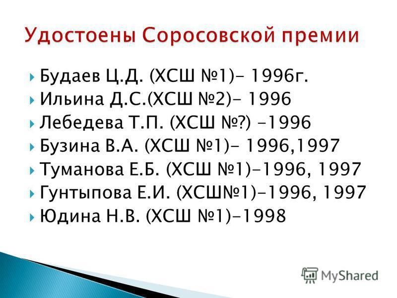 Будаев Ц.Д. (ХСШ 1)- 1996 г. Ильина Д.С.(ХСШ 2)- 1996 Лебедева Т.П. (ХСШ ?) -1996 Бузина В.А. (ХСШ 1)- 1996,1997 Туманова Е.Б. (ХСШ 1)-1996, 1997 Гунтыпова Е.И. (ХСШ1)-1996, 1997 Юдина Н.В. (ХСШ 1)-1998