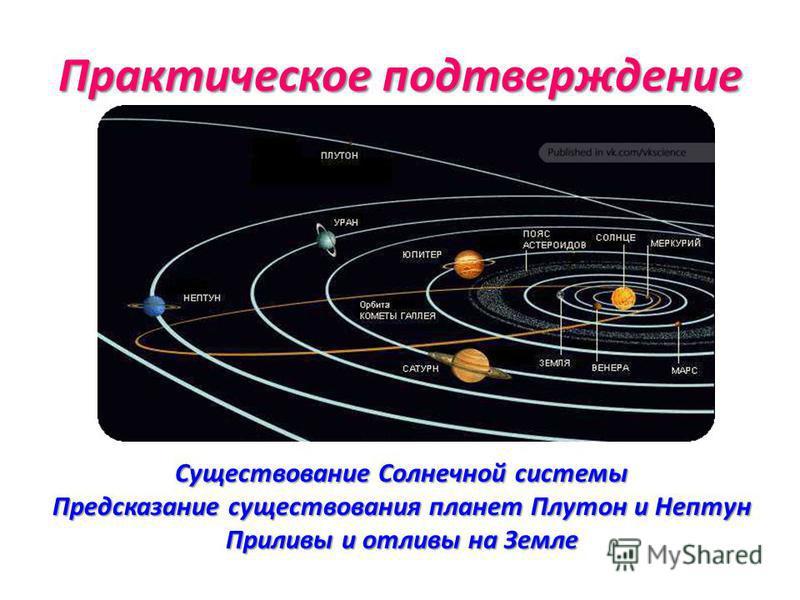 Практическое подтверждение Существование Солнечной системы Предсказание существования планет Плутон и Нептун Приливы и отливы на Земле