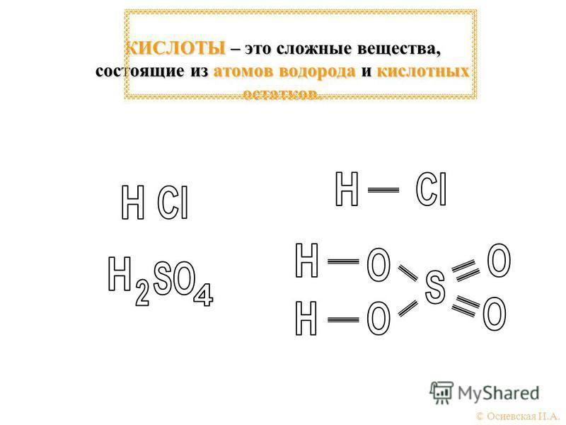 КИСЛОТЫ – это сложные вещества, состоящие из атомов водорода и кислотных остатков. © Осиевская И.А.