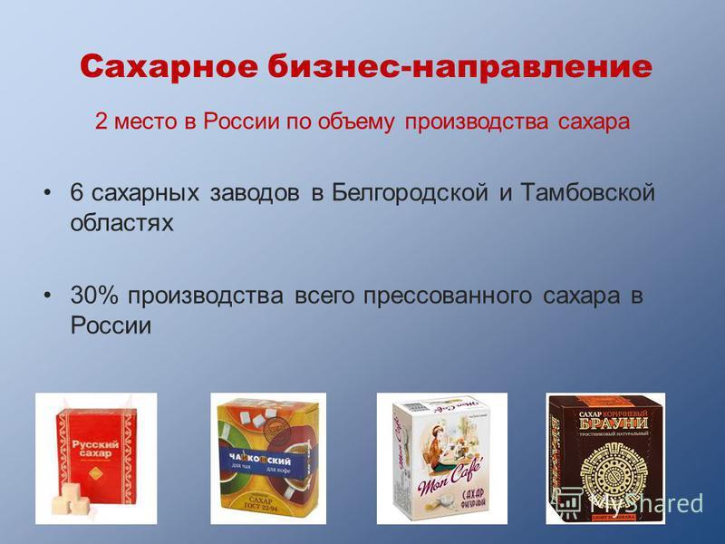 Сахарное бизнес-направление 2 место в России по объему производства сахара 6 сахарных заводов в Белгородской и Тамбовской областях 30% производства всего прессованного сахара в России