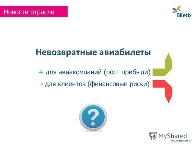 Невозвратные авиабилеты + для авиакомпаний (рост прибыли) - для клиентов (финансовые риски) www.biletix.ru Новости отрасли