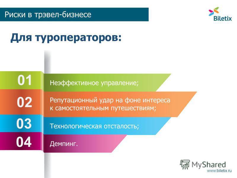 Для туроператоров: Риски в трэвел-бизнесе www.biletix.ru