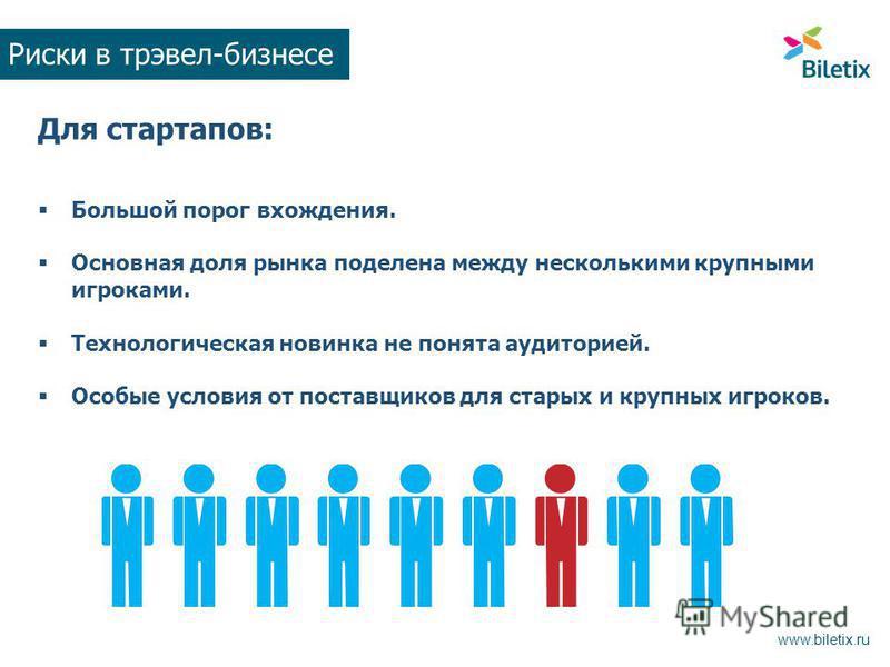 Для стартапов: Большой порог вхождения. Основная доля рынка поделена между несколькими крупными игроками. Технологическая новинка не понята аудиторией. Особые условия от поставщиков для старых и крупных игроков. Риски в трэвел-бизнесе www.biletix.ru