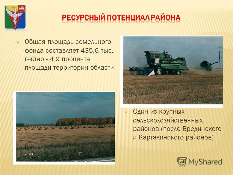 Общая площадь земельного фонда составляет 435,6 тыс. гектар - 4,9 процента площади территории области Один из крупных сельскохозяйственных районов (после Брединского и Карталинского районов)