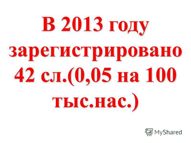 В 2013 году зарегистрировано 42 сл.(0,05 на 100 тыс.нас.)
