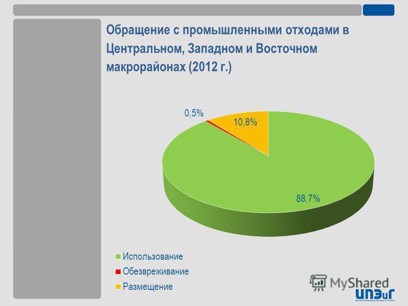 Обращение с промышленными отходами в Центральном, Западном и Восточном макрорайонах (2012 г.)